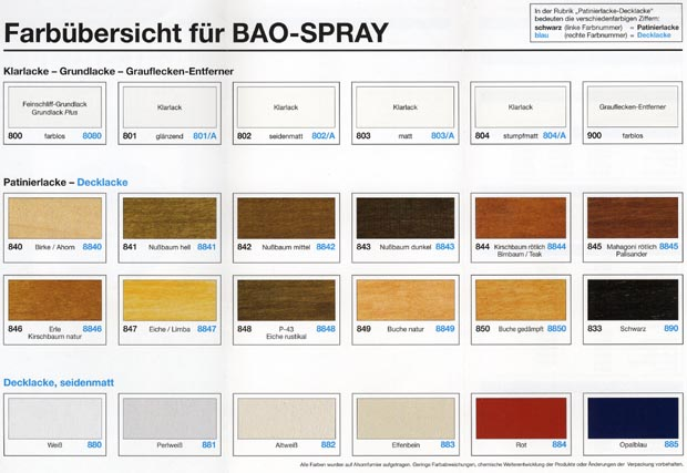 bao decklack spray auf nc basis zur nachbesserung oder neueinf rbung von m beln 300ml dose. Black Bedroom Furniture Sets. Home Design Ideas